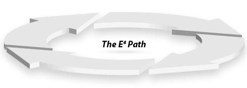 The E4 Path